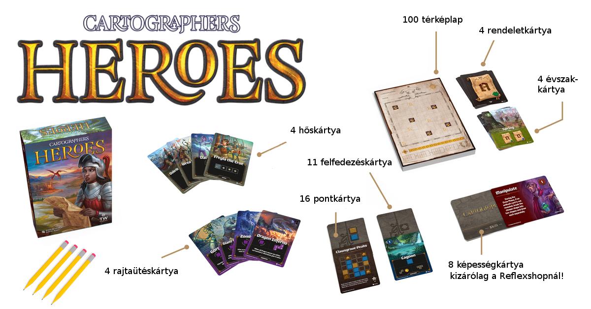 Cartographers Heroes komponensek